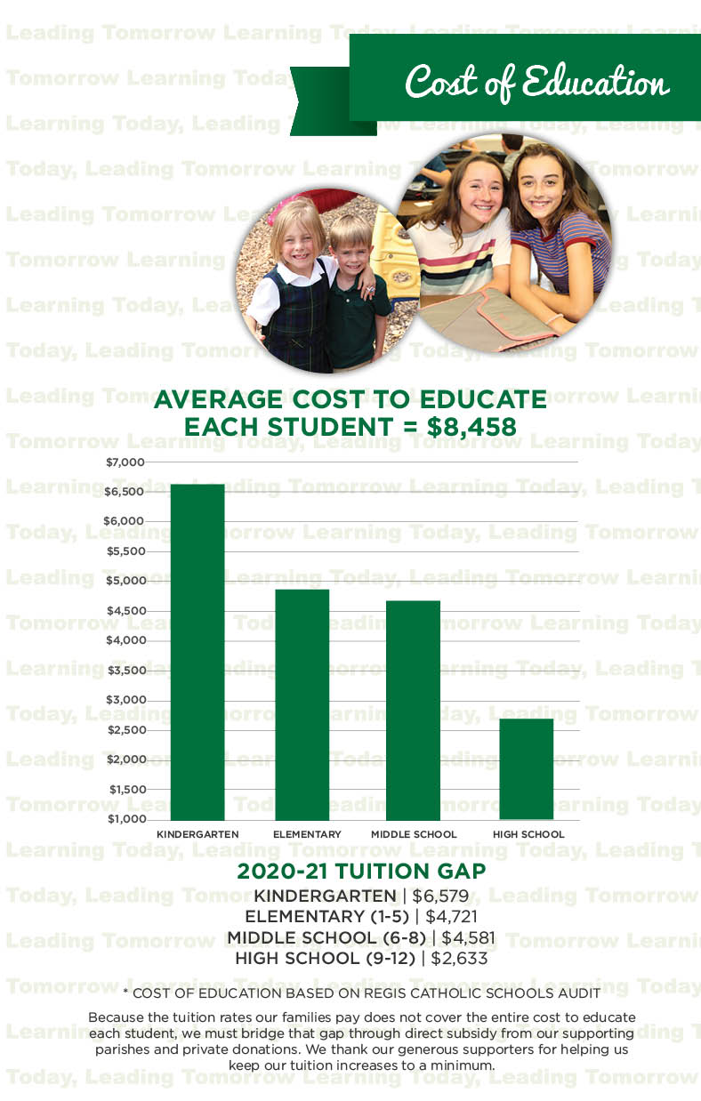 2020-21 Cost of Education